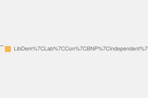 2010 General Election result in Bradford East